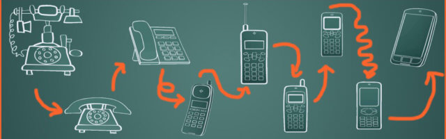 Image for Celebrating the Greatest Sales Enablement Tool – the Telephone