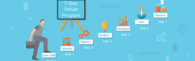 Image for Call Center Rehab: A Seven-Step Program to Greater Profits with Reporting and Analytics