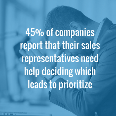 lead management software and sales performance